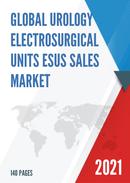 Global Urology Electrosurgical Units ESUs Sales Market Report 2021