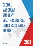Global Vascular Surgery Electrosurgical Units ESUs Sales Market Report 2021