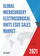 Global Microsurgery Electrosurgical Units ESUs Sales Market Report 2021