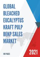 Global Bleached Eucalyptus Kraft Pulp BEKP Sales Market Report 2021