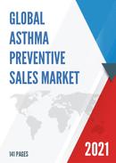 Global Asthma Preventive Sales Market Report 2021