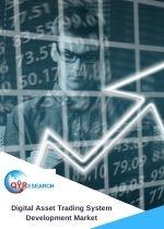 Digital Asset Trading System Development Market