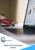 Digital Asset Transaction Market