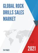 Global Rock Drills Sales Market Report 2021