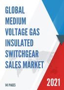 Global Medium voltage Gas insulated Switchgear Sales Market Report 2021