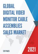 Global Digital Video Monitor Cable Assemblies Sales Market Report 2021