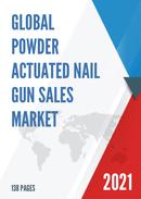 Global Powder Actuated Nail Gun Sales Market Report 2021