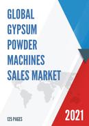 Global Gypsum Powder Machines Sales Market Report 2021