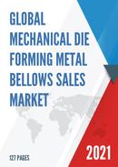 Global Mechanical Die Forming Metal Bellows Sales Market Report 2021