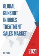 Global Gunshot Injuries Treatment Sales Market Report 2021