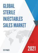 Global Sterile Injectables Sales Market Report 2021