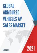 Global Armoured Vehicles AV Sales Market Report 2021