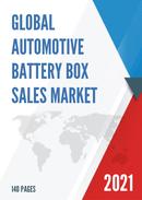 Global Automotive Battery Box Sales Market Report 2021