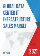 Global Data Center IT Infrastructure Sales Market Report 2021