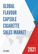 Global Flavour Capsule Cigarette Sales Market Report 2021