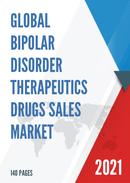 Global Bipolar Disorder Therapeutics Drugs Sales Market Report 2021