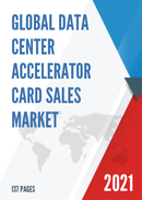 Global Data Center Accelerator Card Sales Market Report 2021