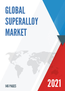 Global Superalloy Market Insights and Forecast to 2027