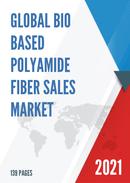 Global Bio based Polyamide Fiber Sales Market Report 2021