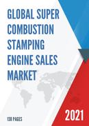 Global Super combustion Stamping Engine Sales Market Report 2021