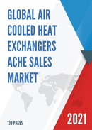 Global Air Cooled Heat Exchangers ACHE Sales Market Report 2021