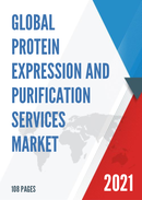 Global Protein Expression and Purification Services Market Size Status and Forecast 2021 2027