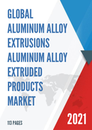 Global Aluminum Alloy Extrusions Aluminum Alloy Extruded Products Market Research Report 2021
