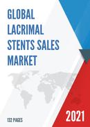 Global Lacrimal Stents Sales Market Report 2021