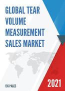 Global Tear Volume Measurement Sales Market Report 2021