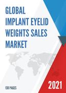 Global Implant Eyelid Weights Sales Market Report 2021