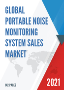 Global Portable Noise Monitoring System Sales Market Report 2021