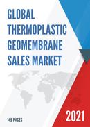 Global Thermoplastic Geomembrane Sales Market Report 2021