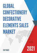 Global Confectionery Decorative Elements Sales Market Report 2021