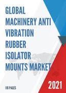 Global Machinery Anti Vibration Rubber Isolator Mounts Market Research Report 2021