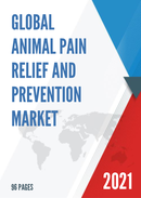 Global Animal Pain Relief and Prevention Market Research Report 2021