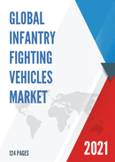 Global Infantry Fighting Vehicles Market Research Report 2021