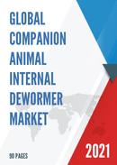 Global Companion Animal Internal Dewormer Market Research Report 2021
