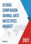 Global Companion Animal Anti infectives Market Research Report 2021