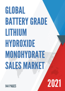 Global Battery grade Lithium Hydroxide Monohydrate Sales Market Report 2021