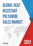 Global Heat Resistant Polyamide Sales Market Report 2021