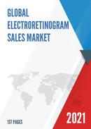 Global Electroretinogram Sales Market Report 2021