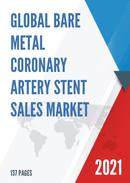 Global Bare Metal Coronary Artery Stent Sales Market Report 2021