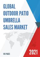 Global Outdoor Patio Umbrella Sales Market Report 2021
