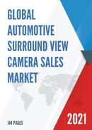 Global Automotive Surround View Camera Sales Market Report 2021