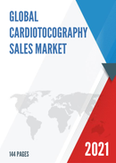 Global Cardiotocography Sales Market Report 2021