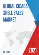 Global Cicada Shell Sales Market Report 2021