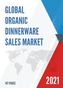 Global Organic Dinnerware Sales Market Report 2021