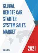 Global Remote Car Starter System Sales Market Report 2021