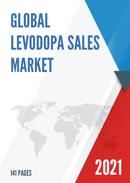 Global Levodopa Sales Market Report 2021