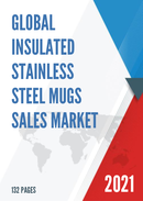 Global Insulated Stainless Steel Mugs Sales Market Report 2021